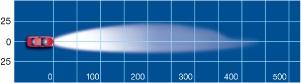 Narva Ultima 160 115 Blue Beam