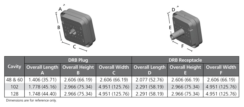 Deutsch DRB Series Connectors