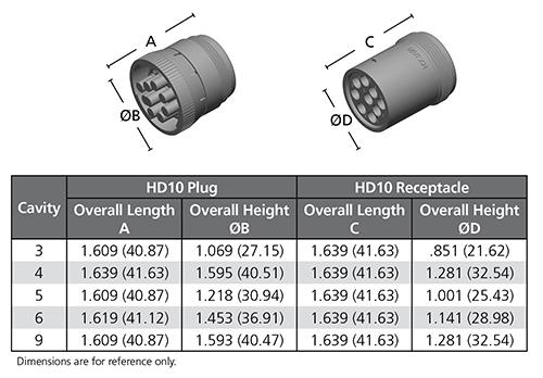 HD10 Series