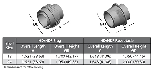 Deutsch HDP20 Series Connectors