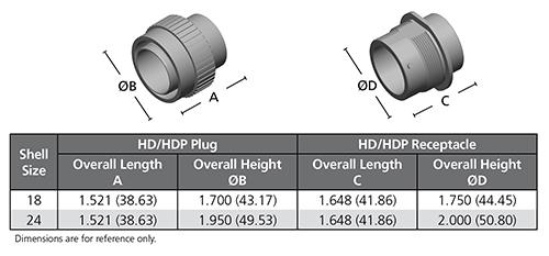 HDP20 Series