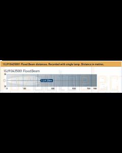 """Hella EnduroLED Flood Lamp - 250mm (10"""") LED Module"""