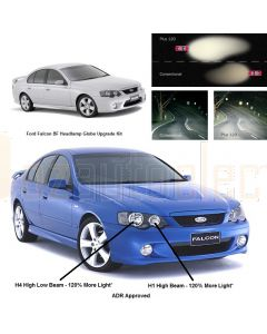 Ford Falcon BF GLi XR6 XR8 GT (2005 >) Headlamp Globe Upgrade Kit