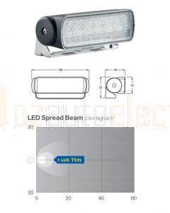Hella 98067030 9-33V DC Universal LED Spread Beam Work Lamp