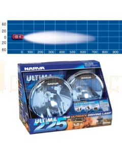 Narva Ultima 225 Blue Broad Beam Driving Lamp Kit 12 Volt 100W 225mm dia. - Blister Pack (71670BE)