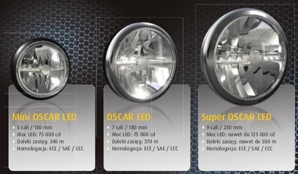 Cibie LED Driving Light Range