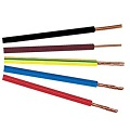 Automotive Cable